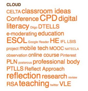 blog post tag cloud